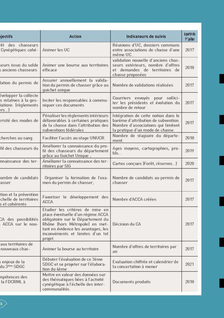 SDGCR_2017-2022_Page_015