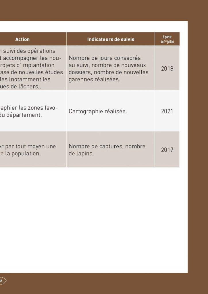 SDGCR_2017-2022_Page_044