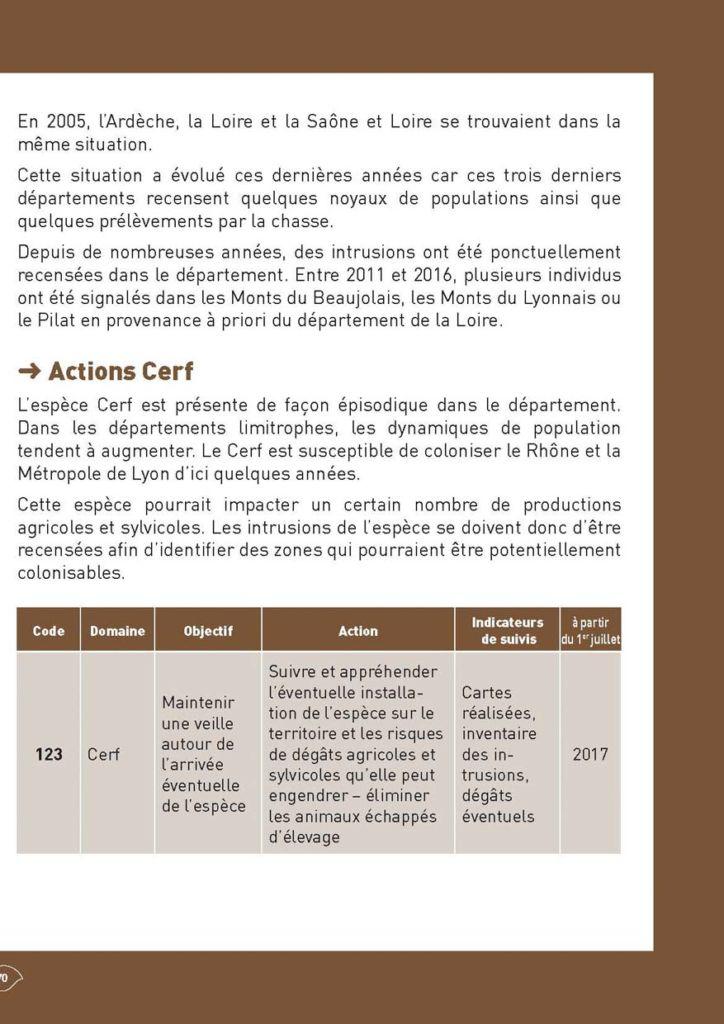 SDGCR_2017-2022_Page_072